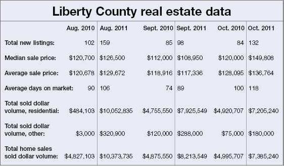 web real estate data