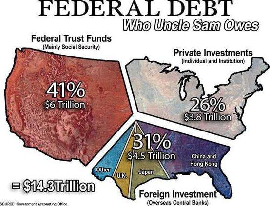 web federal debt graphic