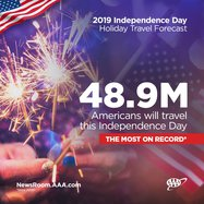 Independence Day travel